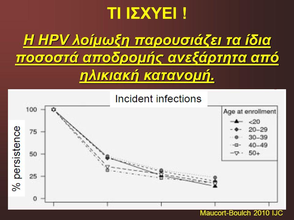 ΤΙ ΙΣΧΥΕΙ . Η HPV λοίμωξη παρουσιάζει τα ίδια ποσοστά αποδρομής ανεξάρτητα από ηλικιακή κατανομή.