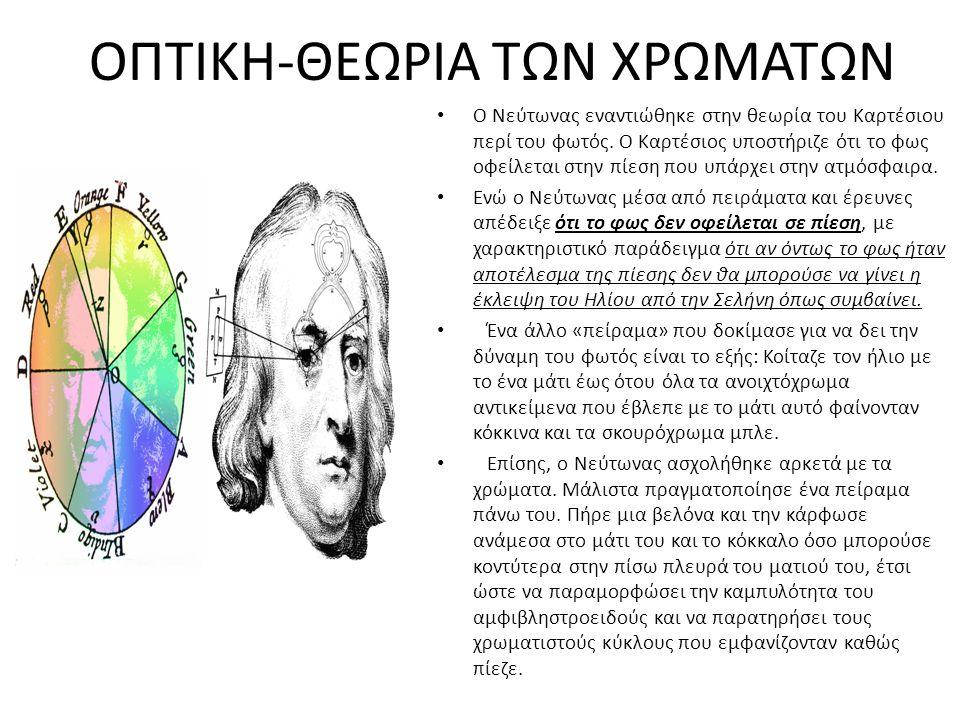 ΟΠΤΙΚΗ-ΘΕΩΡΙΑ ΤΩΝ ΧΡΩΜΑΤΩΝ