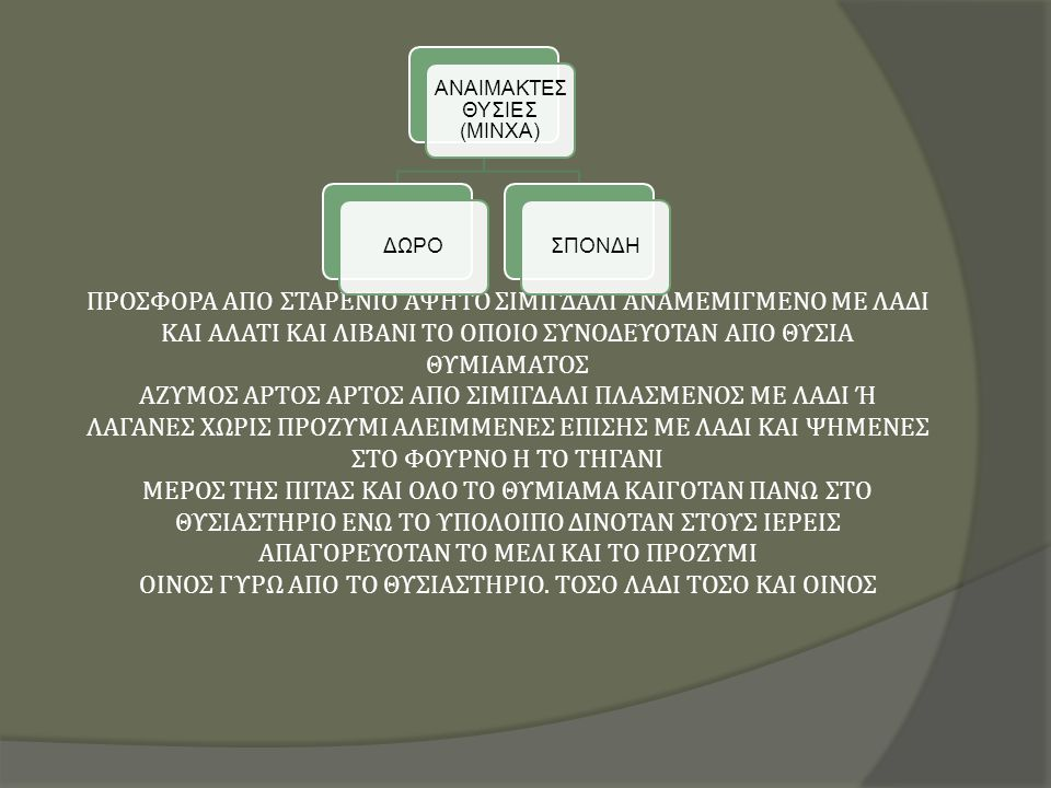 ΑΝΑΙΜΑΚΤΕΣ ΘΥΣΙΕΣ (ΜΙΝΧΑ)