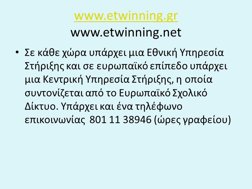www.etwinning.gr www.etwinning.net