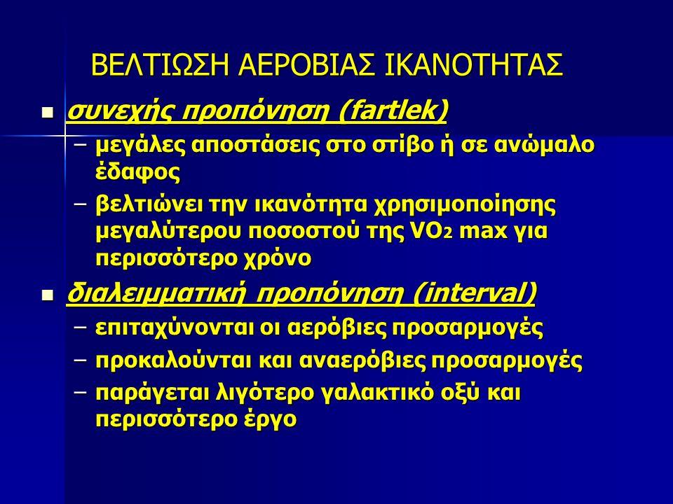 ΒΕΛΤΙΩΣΗ ΑΕΡΟΒΙΑΣ ΙΚΑΝΟΤΗΤΑΣ