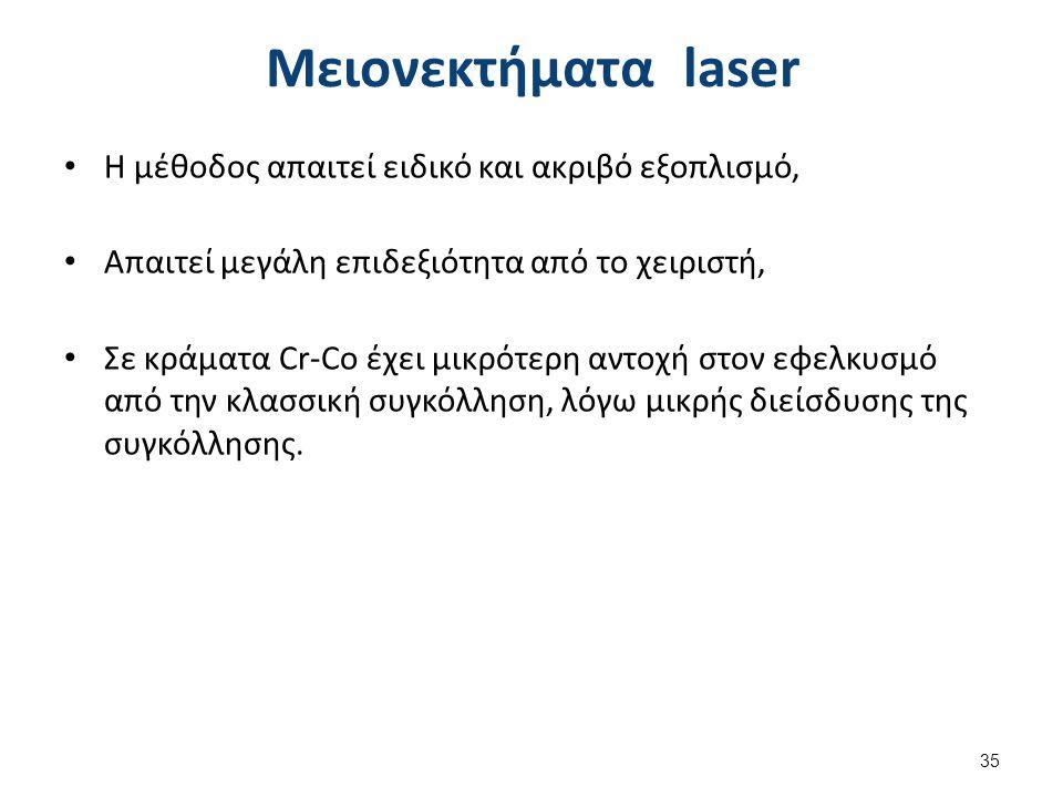 Εφαρμογή laser