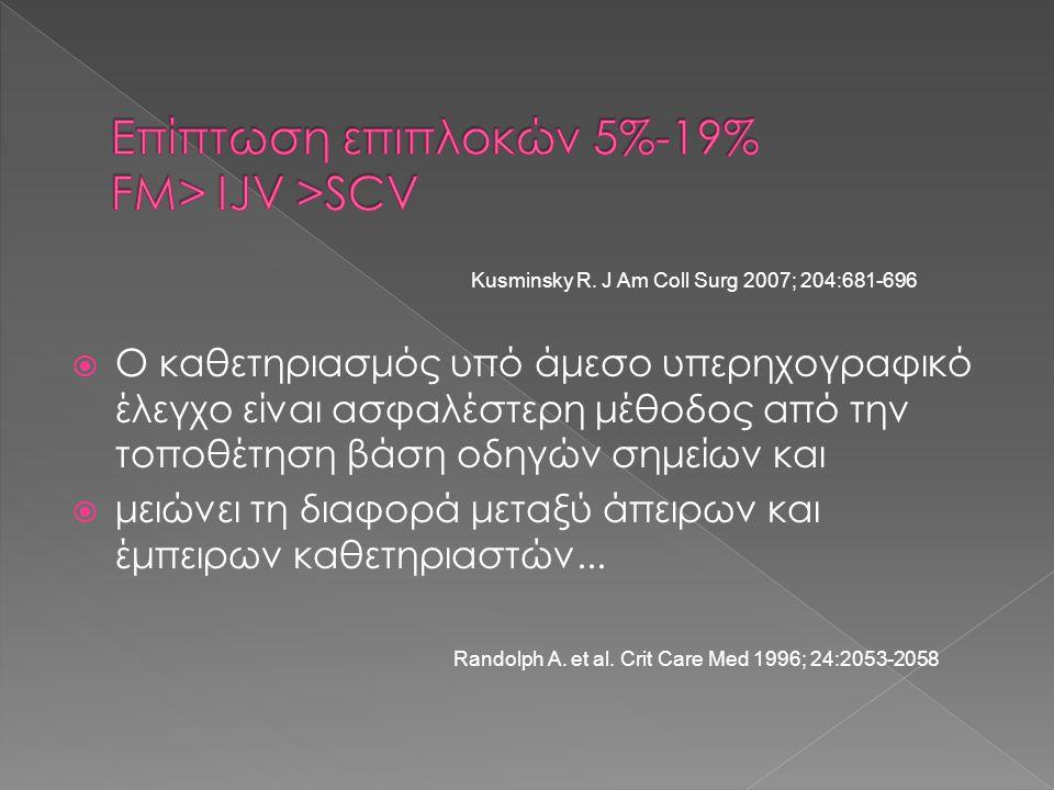 Επίπτωση επιπλοκών 5%-19% FM> IJV >SCV