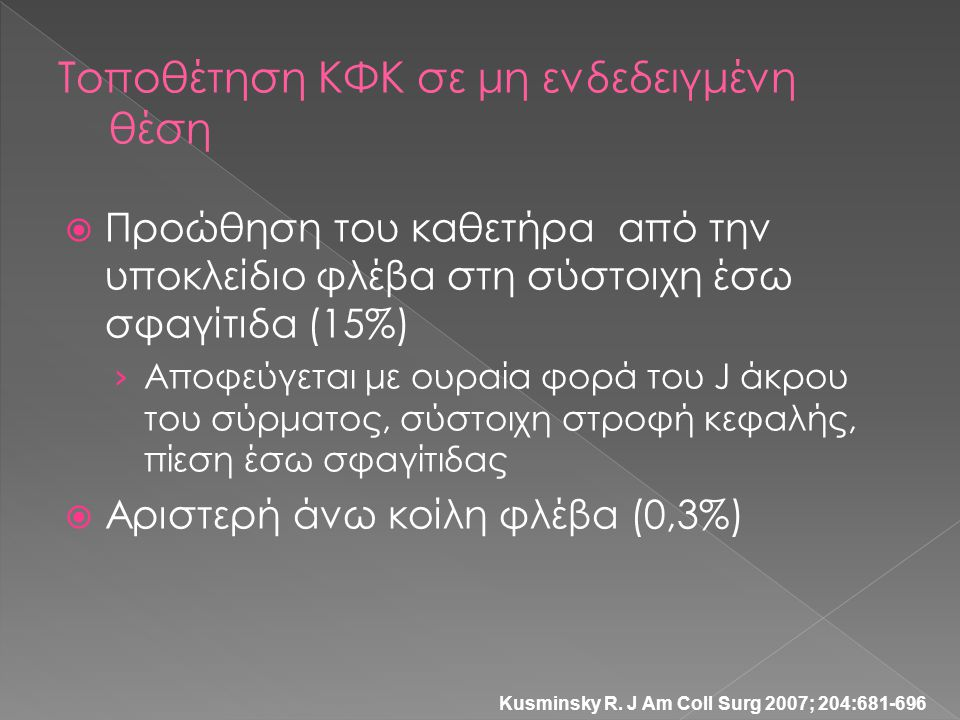 Τοποθέτηση ΚΦΚ σε μη ενδεδειγμένη θέση