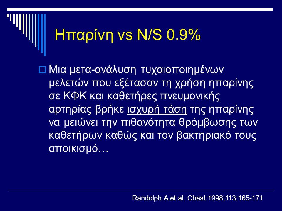 Ηπαρίνη vs N/S 0.9%