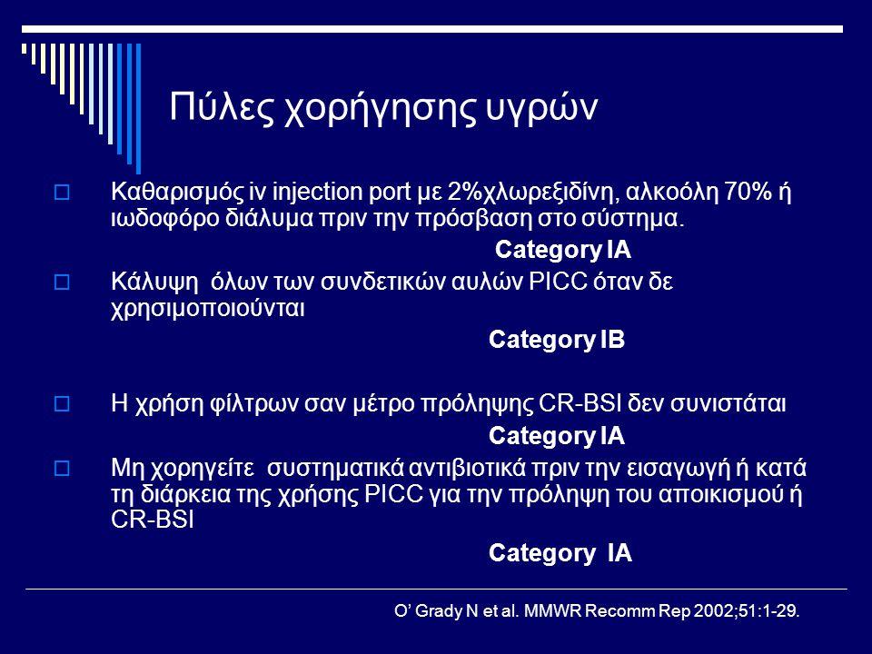 Πύλες χορήγησης υγρών Καθαρισμός iv injection port με 2%χλωρεξιδίνη, αλκοόλη 70% ή ιωδοφόρο διάλυμα πριν την πρόσβαση στο σύστημα.