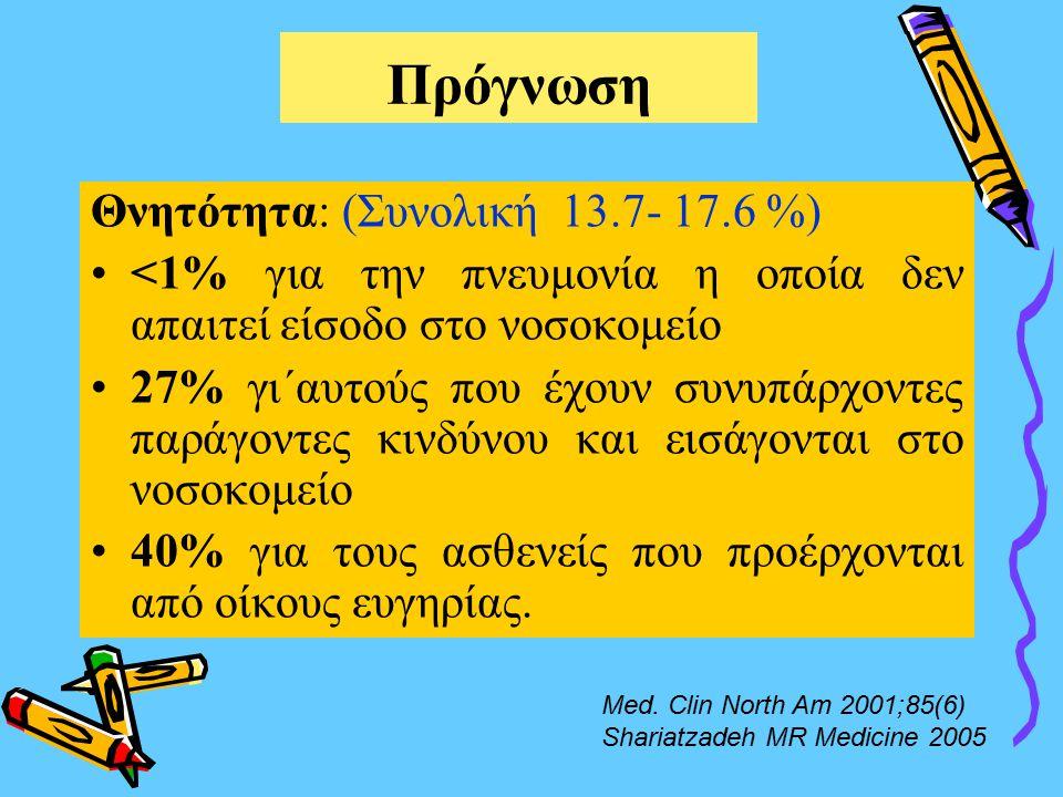 Πρόγνωση Θνητότητα: (Συνολική 13.7- 17.6 %)