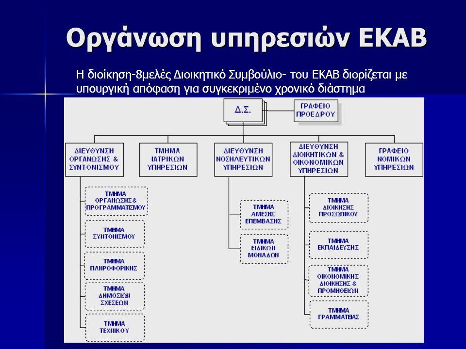 Οργάνωση υπηρεσιών ΕΚΑΒ