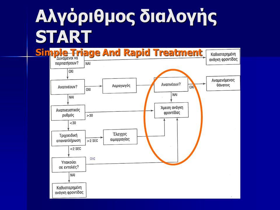 Αλγόριθμος διαλογής START Simple Triage And Rapid Treatment