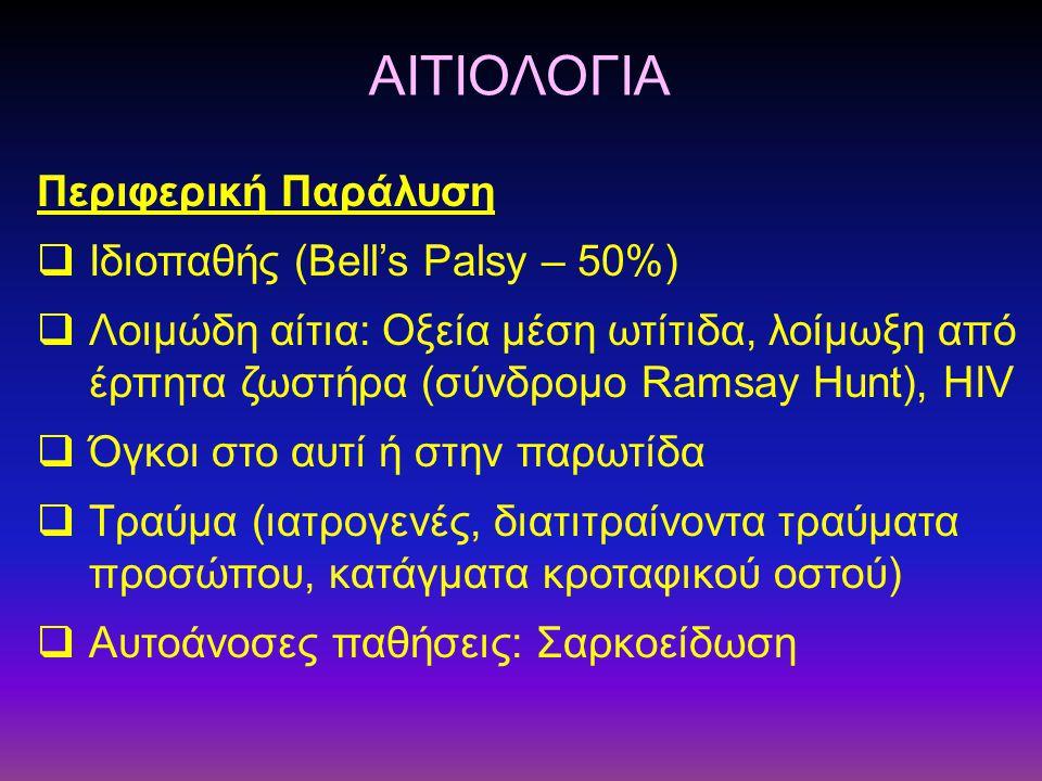 ΑΙΤΙΟΛΟΓΙΑ Περιφερική Παράλυση Ιδιοπαθής (Bell's Palsy – 50%)