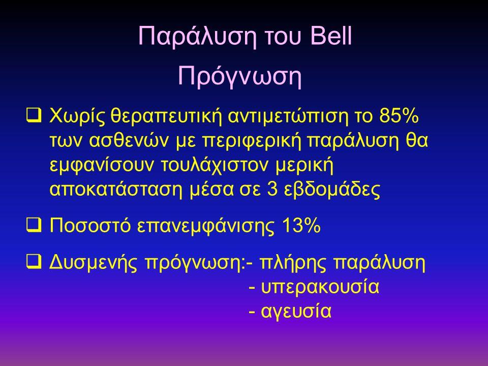 Παράλυση του Bell Πρόγνωση