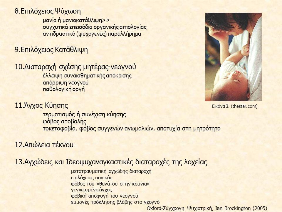 8. Επιλόχειος Ψύχωση. μανία ή μανιοκατάθλιψη>>