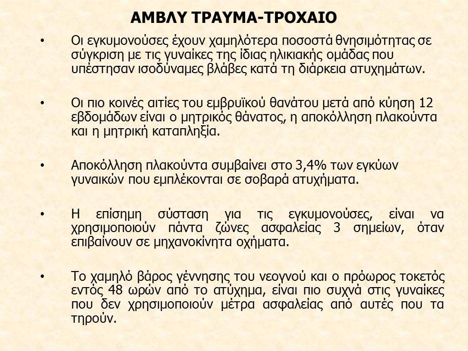 ΑΜΒΛΥ ΤΡΑΥΜΑ-ΤΡΟΧΑΙΟ