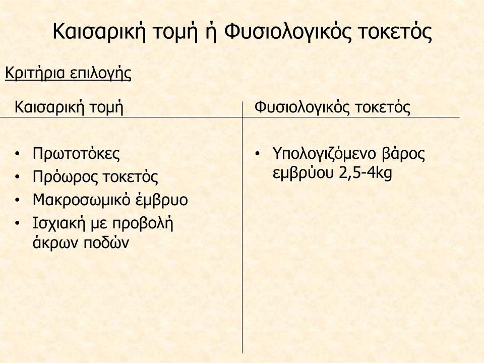 Καισαρική τομή ή Φυσιολογικός τοκετός