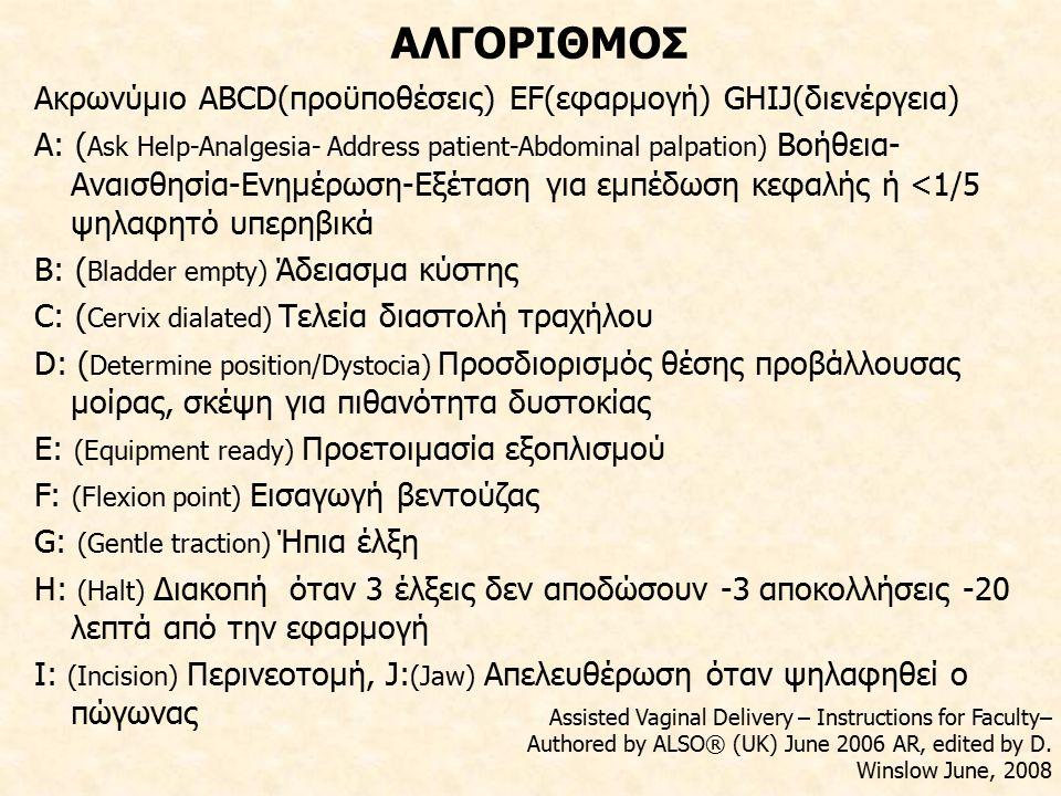 ΑΛΓΟΡΙΘΜΟΣ Ακρωνύμιο ABCD(προϋποθέσεις) EF(εφαρμογή) GHIJ(διενέργεια)