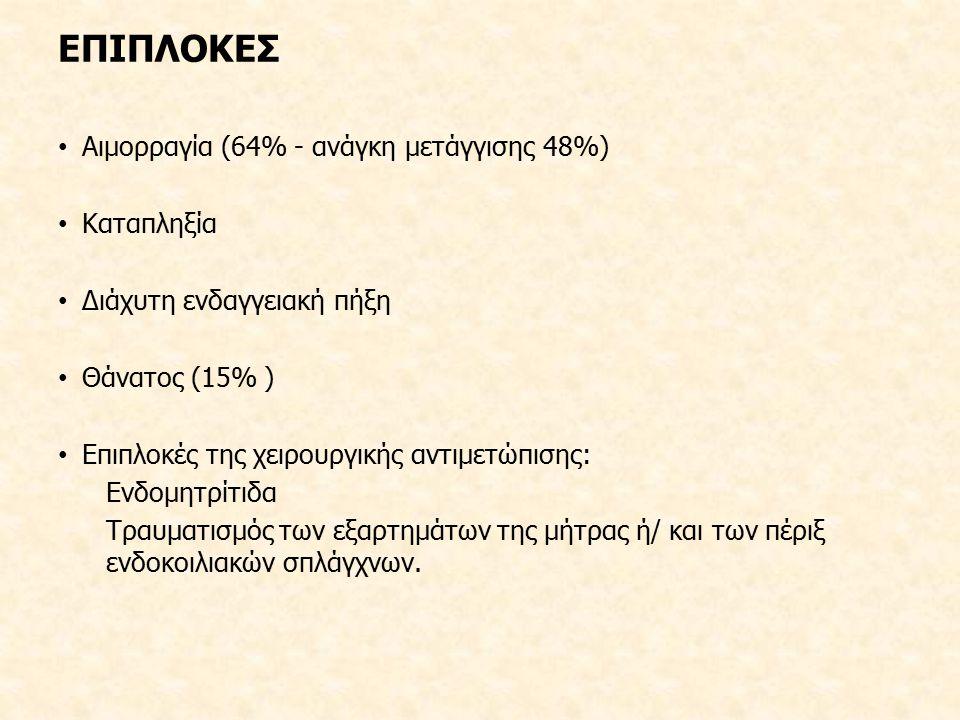 ΕΠΙΠΛΟΚΕΣ Αιμορραγία (64% - ανάγκη μετάγγισης 48%) Καταπληξία