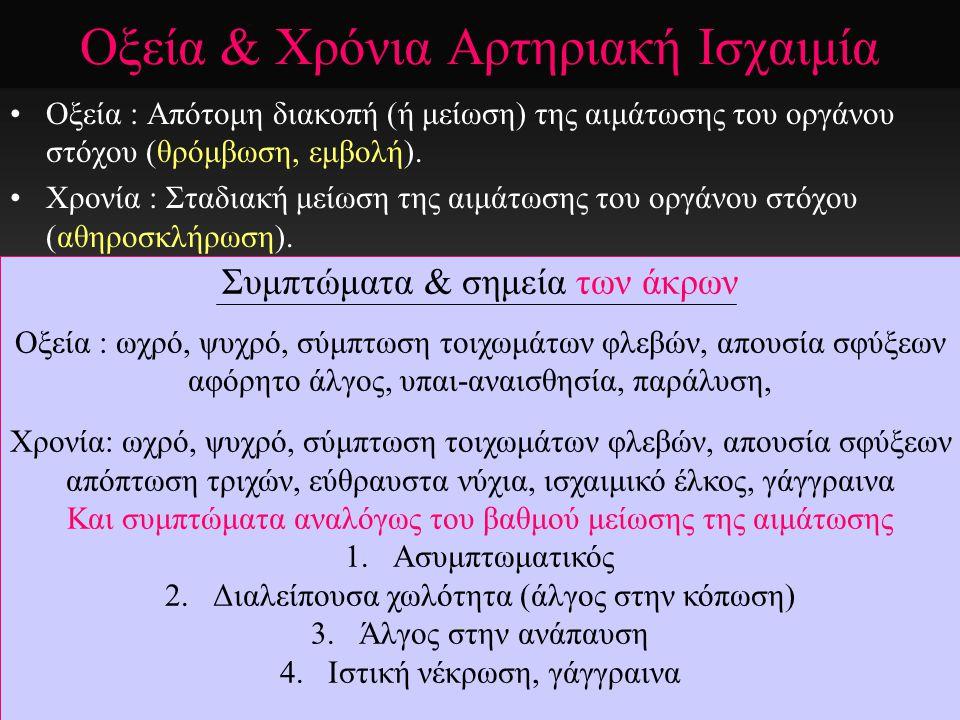 Οξεία & Χρόνια Αρτηριακή Ισχαιμία