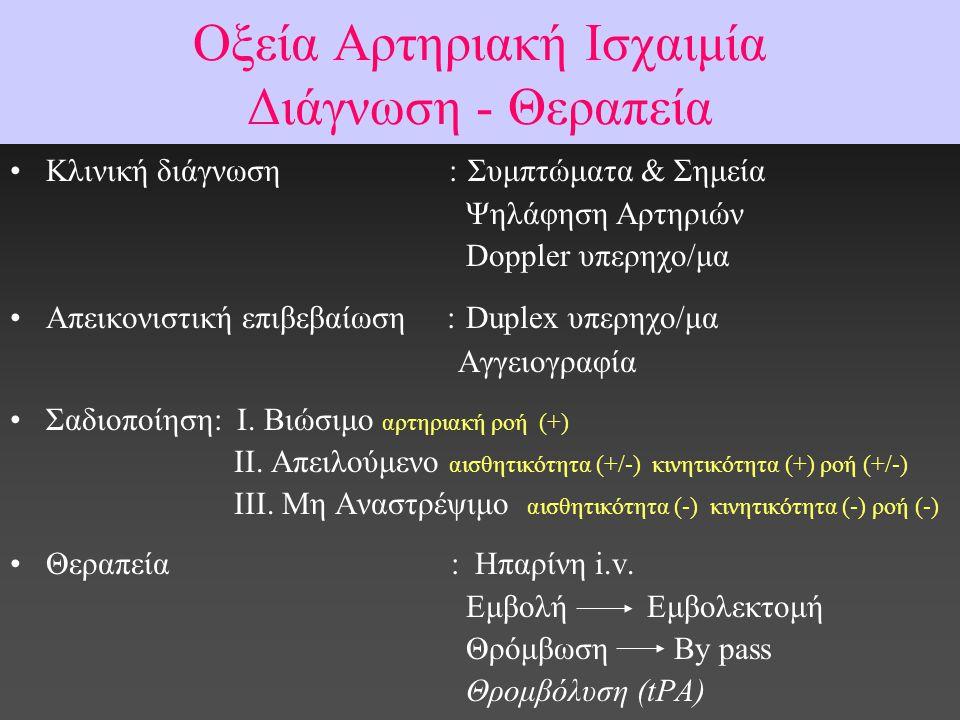 Οξεία Αρτηριακή Ισχαιμία Διάγνωση - Θεραπεία