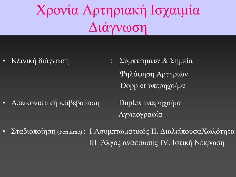 Χρονία Αρτηριακή Ισχαιμία Διάγνωση