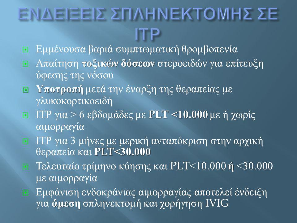 ΕΝΔΕΙΞΕΙΣ ΣΠΛΗΝΕΚΤΟΜΗΣ ΣΕ ΙΤΡ