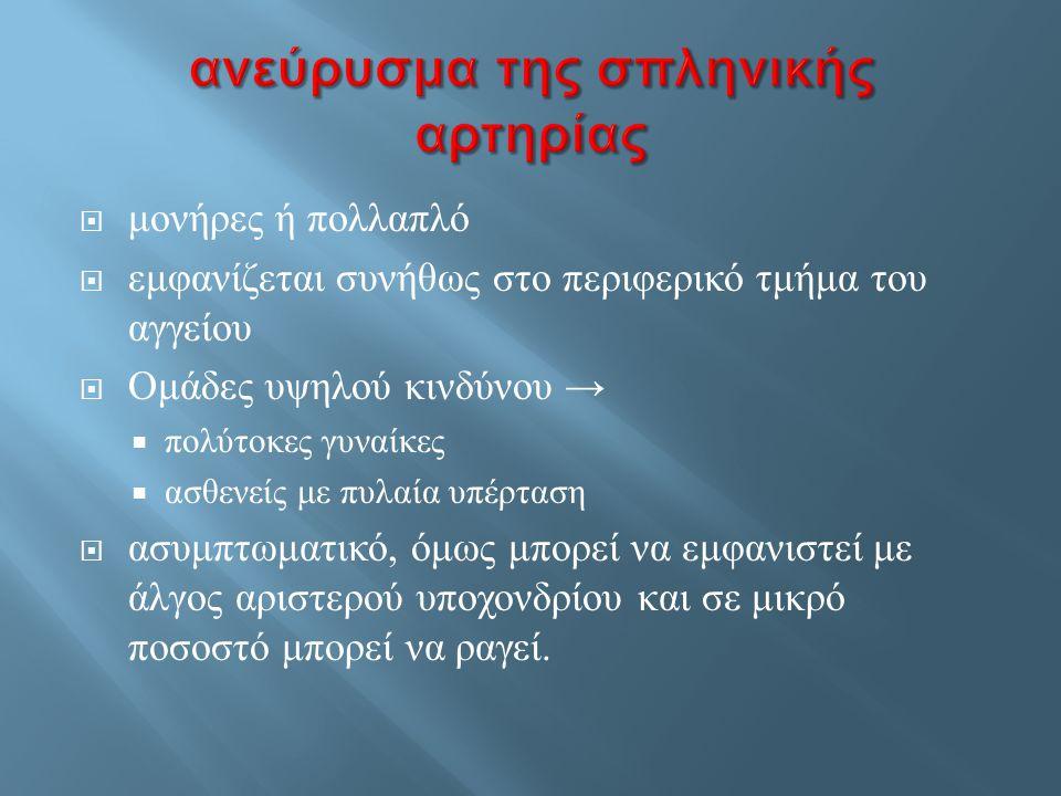 ανεύρυσμα της σπληνικής αρτηρίας
