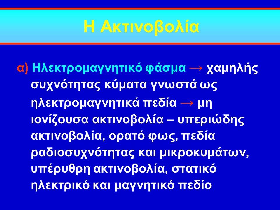 Η Ακτινοβολία α) Ηλεκτρομαγνητικό φάσμα → χαμηλής