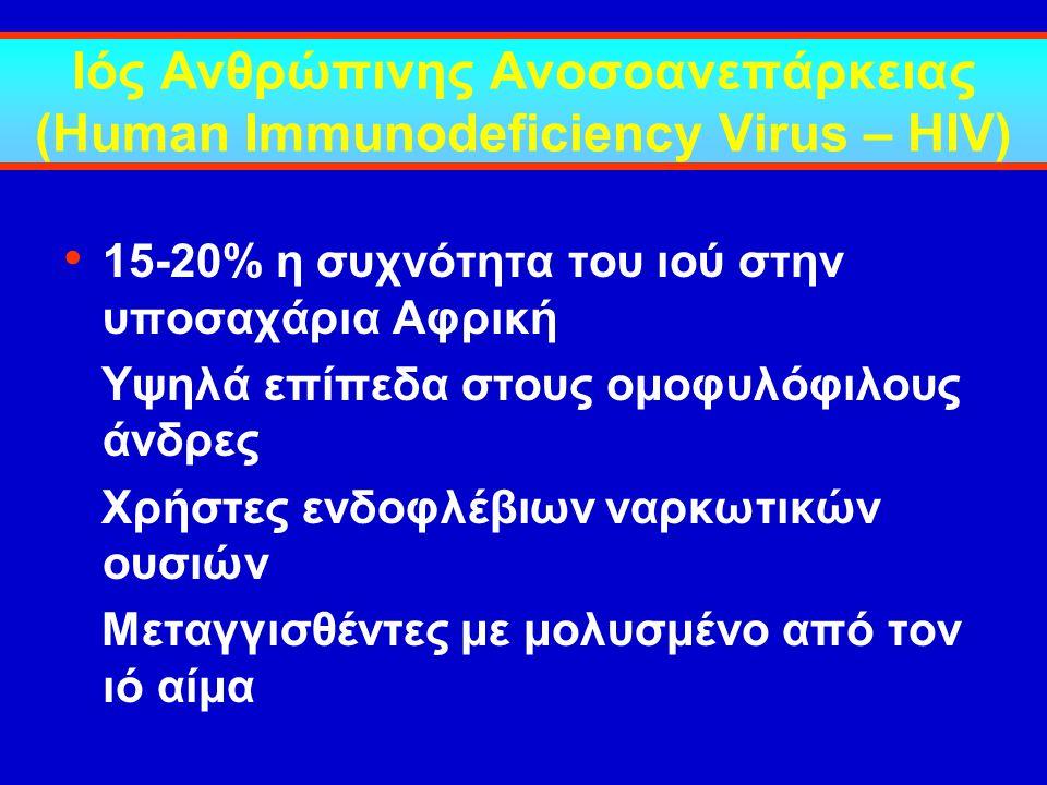 Ιός Ανθρώπινης Ανοσοανεπάρκειας (Human Immunodeficiency Virus – HIV)