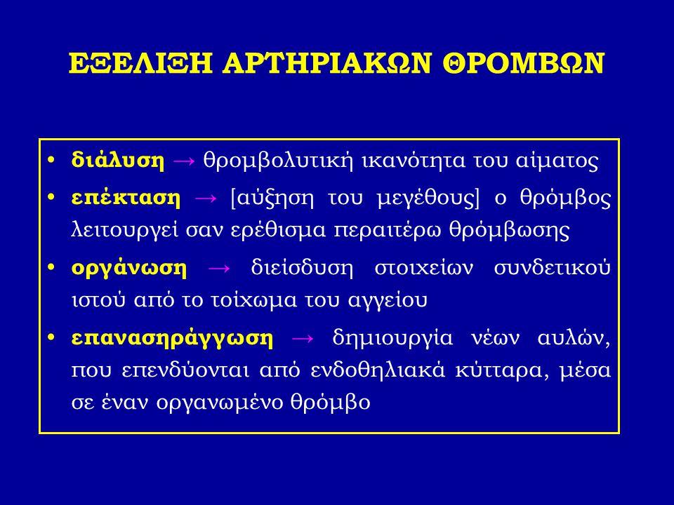 ΕΞΕΛΙΞΗ ΑΡΤΗΡΙΑΚΩΝ ΘΡΟΜΒΩΝ