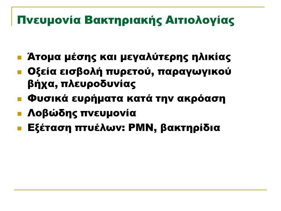 Πνευμονία Βακτηριακής Αιτιολογίας