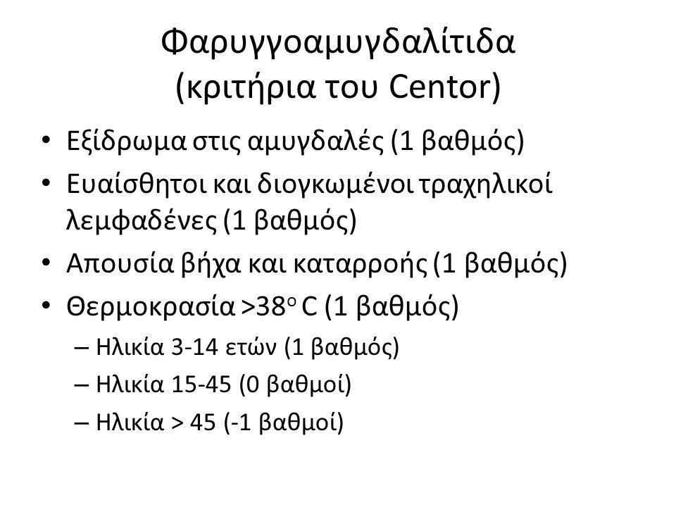 Φαρυγγοαμυγδαλίτιδα (κριτήρια του Centor)