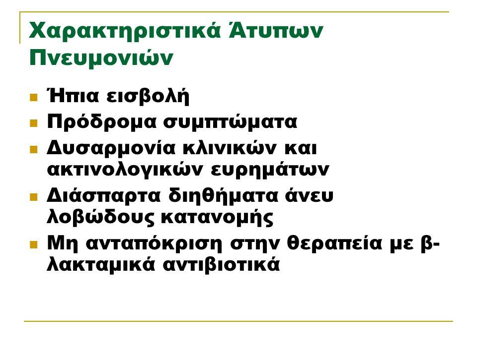 Χαρακτηριστικά Άτυπων Πνευμονιών