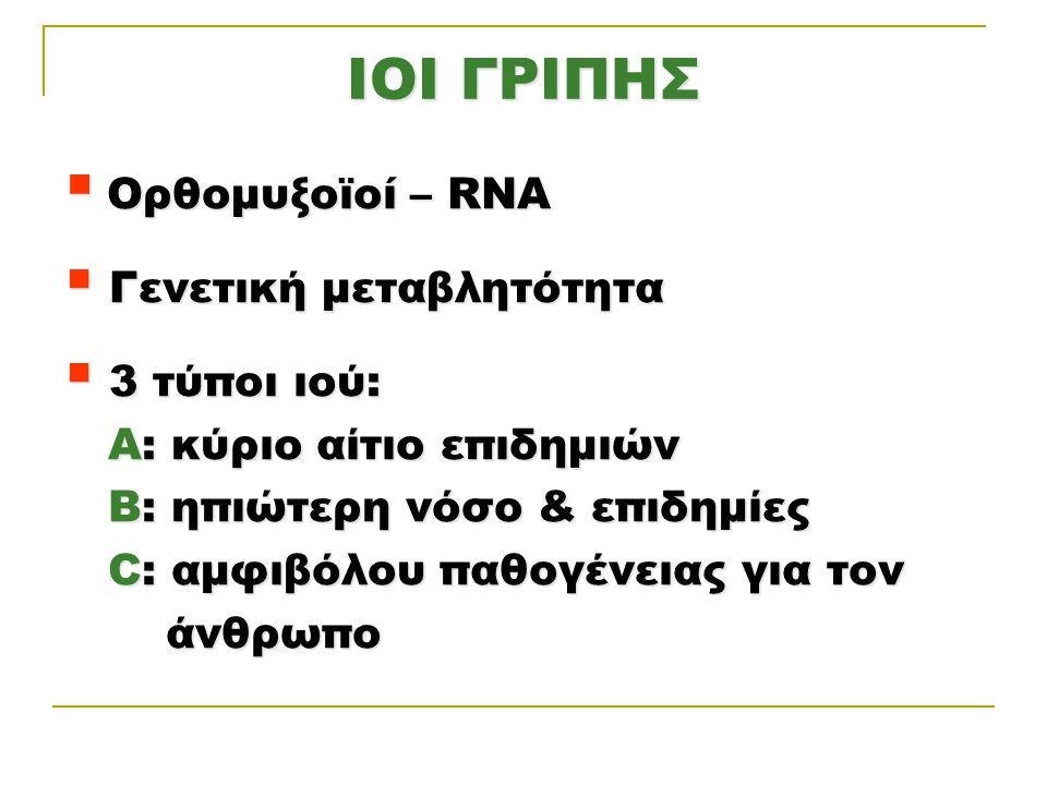 ΙΟΙ ΓΡΙΠΗΣ Ορθομυξοϊοí – RNA Γενετική μεταβλητότητα 3 τύποι ιού: