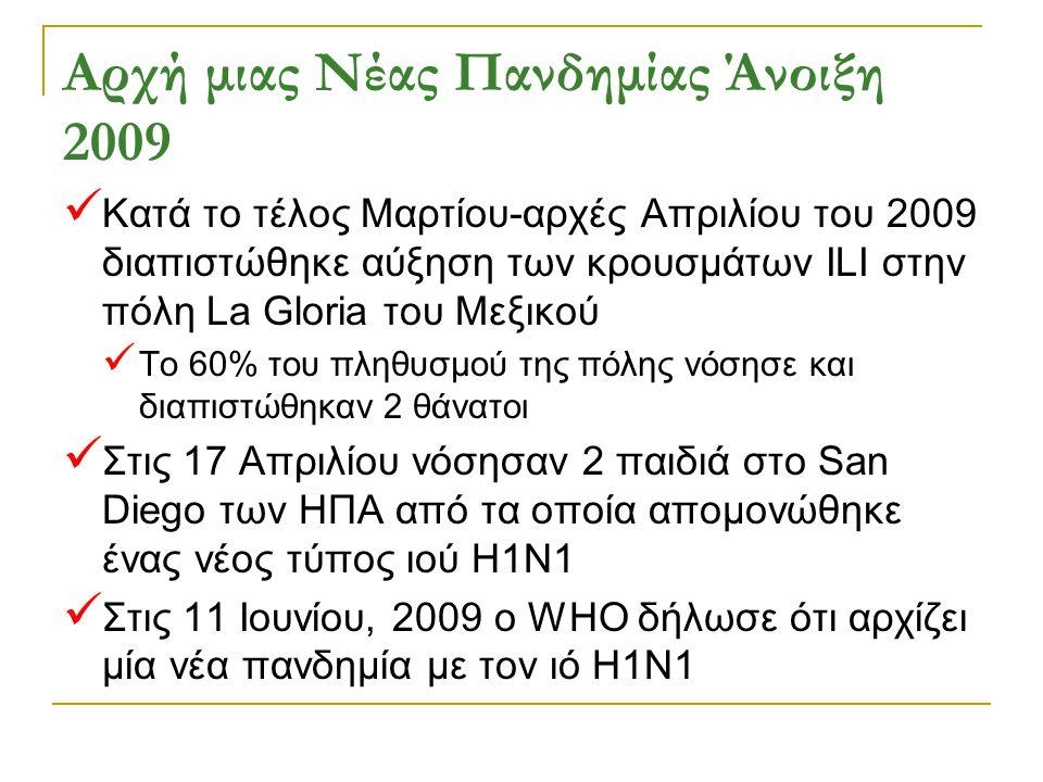 Αρχή μιας Νέας Πανδημίας Άνοιξη 2009