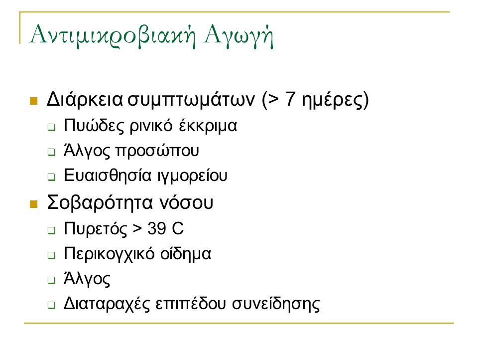 Αντιμικροβιακή Αγωγή Διάρκεια συμπτωμάτων (> 7 ημέρες)