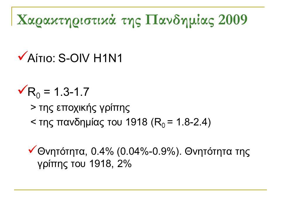 Χαρακτηριστικά της Πανδημίας 2009