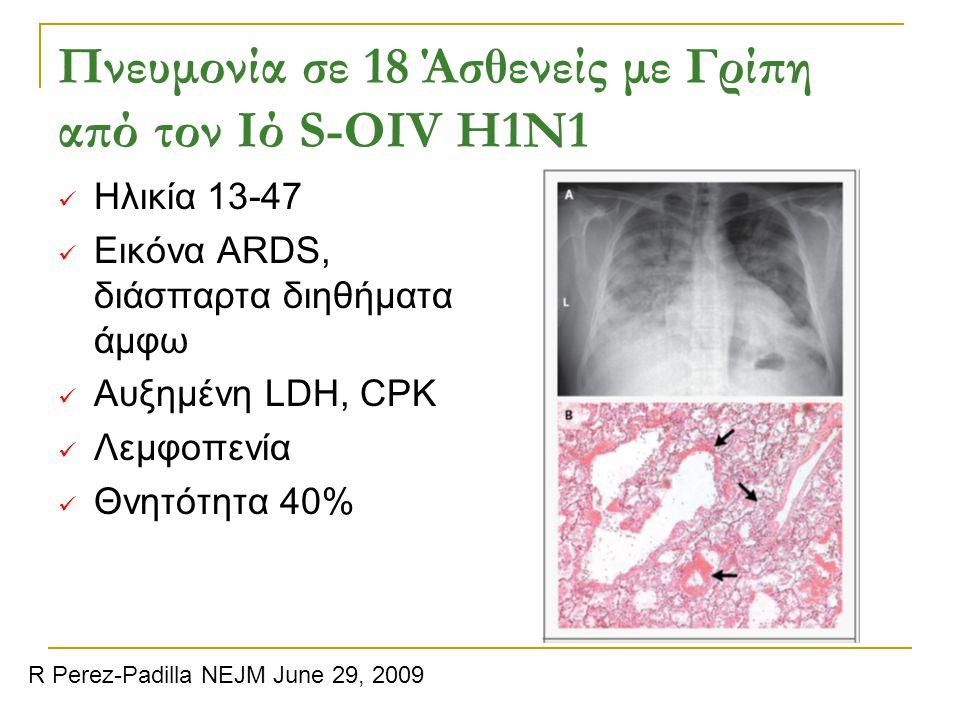 Πνευμονία σε 18 Άσθενείς με Γρίπη από τον Ιό S-OIV H1N1