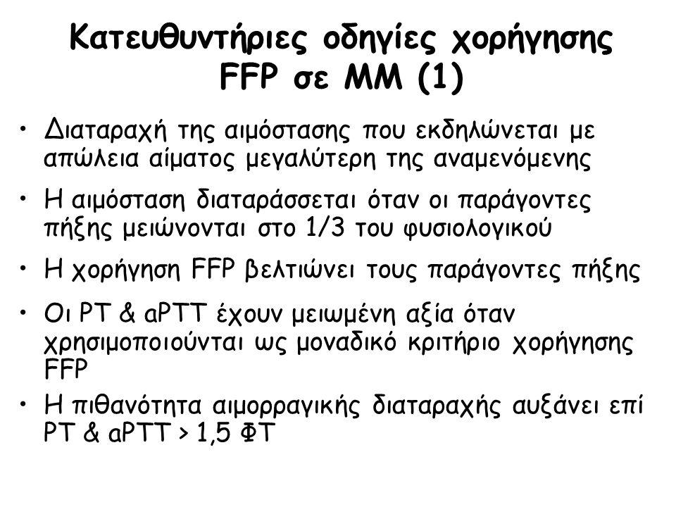 Κατευθυντήριες οδηγίες χορήγησης FFP σε ΜΜ (1)