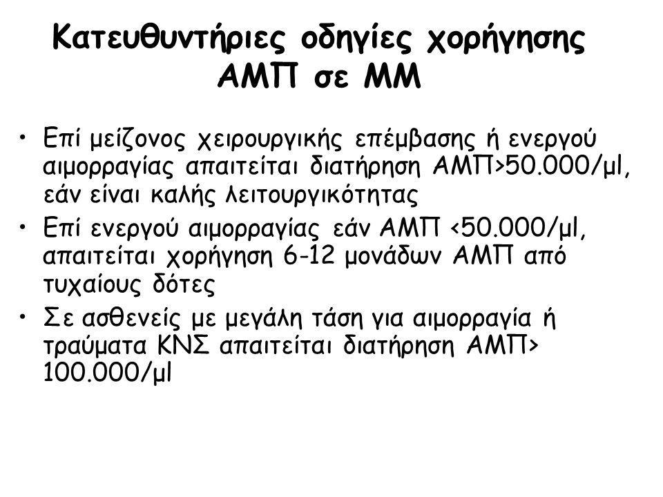 Κατευθυντήριες οδηγίες χορήγησης ΑΜΠ σε ΜΜ