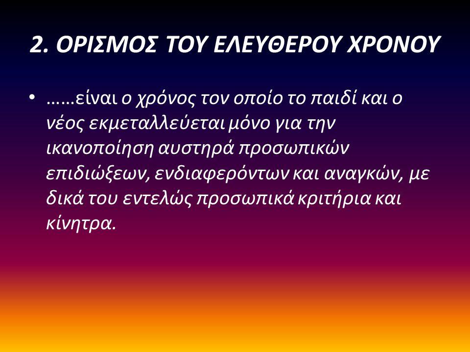 2. ΟΡΙΣΜΟΣ ΤΟΥ ΕΛΕΥΘΕΡΟΥ ΧΡΟΝΟΥ