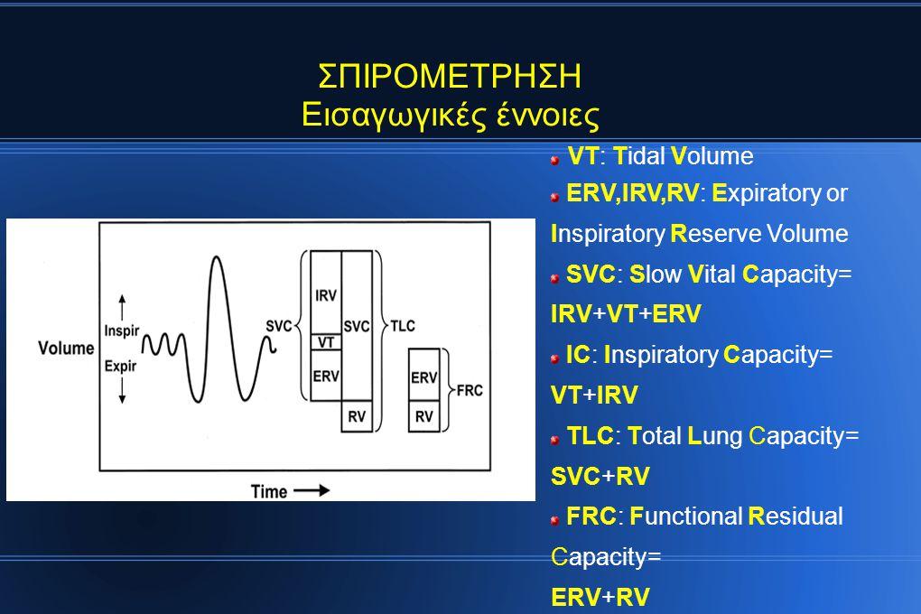 ΣΠΙΡΟΜΕΤΡΗΣΗ Εισαγωγικές έννοιες VT: Tidal Volume