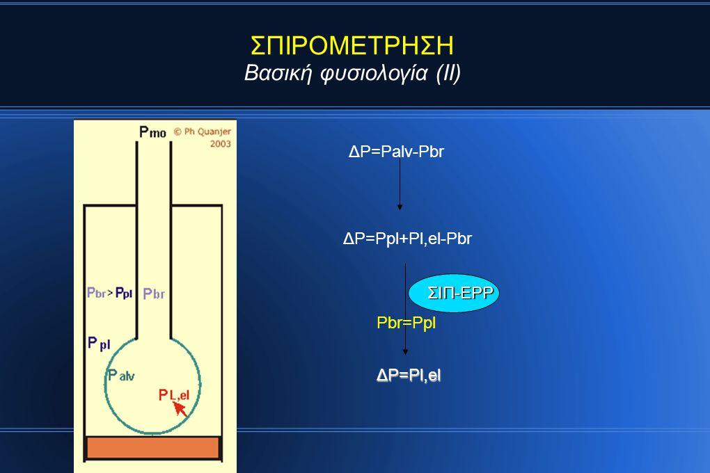 Βασική φυσιολογία (ΙΙ)