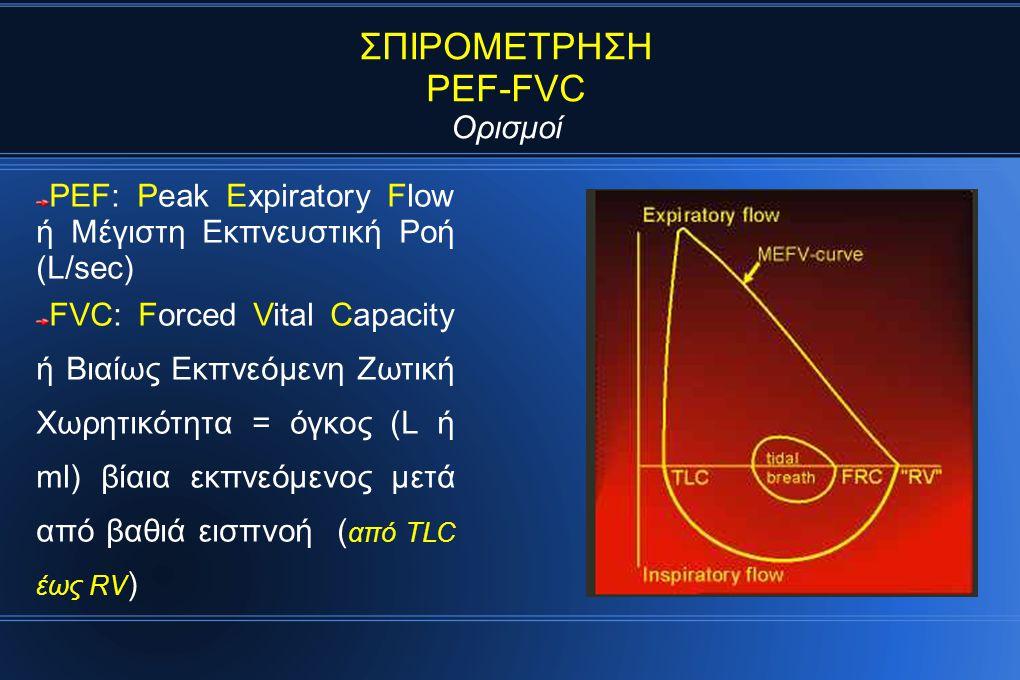 ΣΠΙΡΟΜΕΤΡΗΣΗ PEF-FVC Ορισμοί