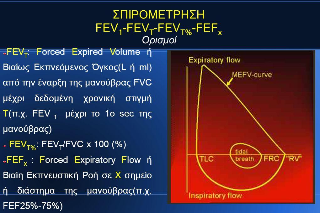 ΣΠΙΡΟΜΕΤΡΗΣΗ FEV1-FEVT-FEVT%-FEFx Ορισμοί