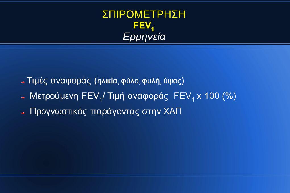 ΣΠΙΡΟΜΕΤΡΗΣΗ Ερμηνεία FEV1 Τιμές αναφοράς (ηλικία, φύλο, φυλή, ύψος)