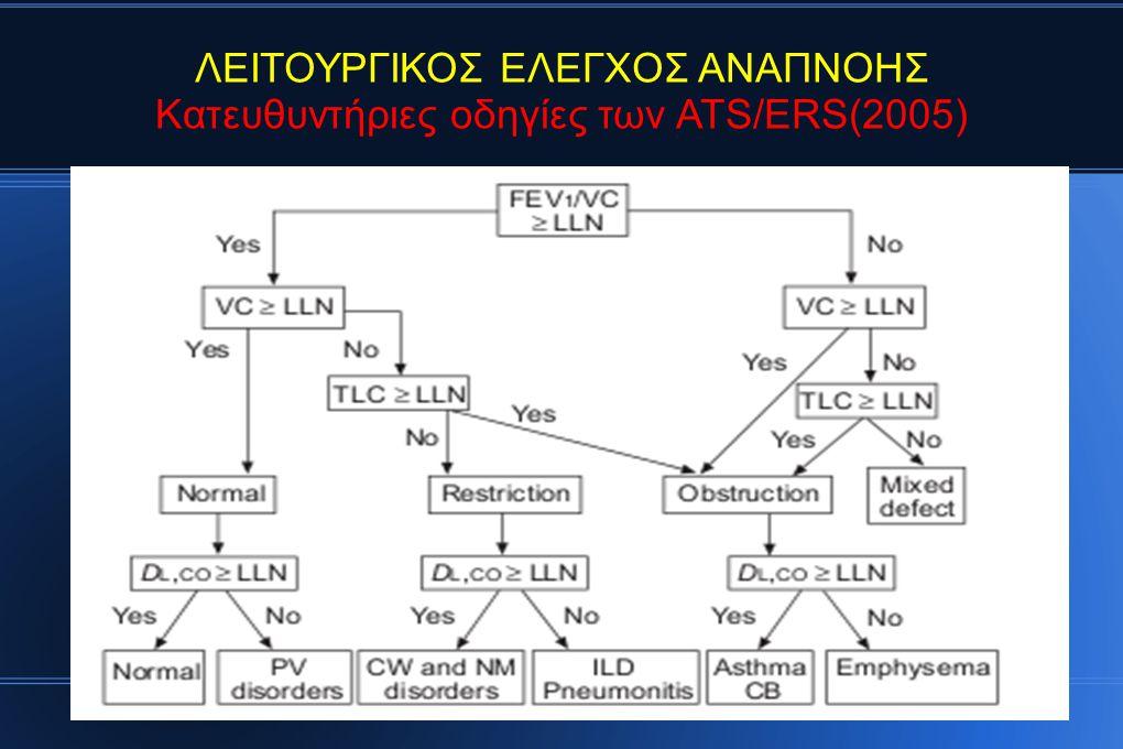 ΛΕΙΤΟΥΡΓΙΚΟΣ ΕΛΕΓΧΟΣ ΑΝΑΠΝΟΗΣ Κατευθυντήριες οδηγίες των ATS/ERS(2005)