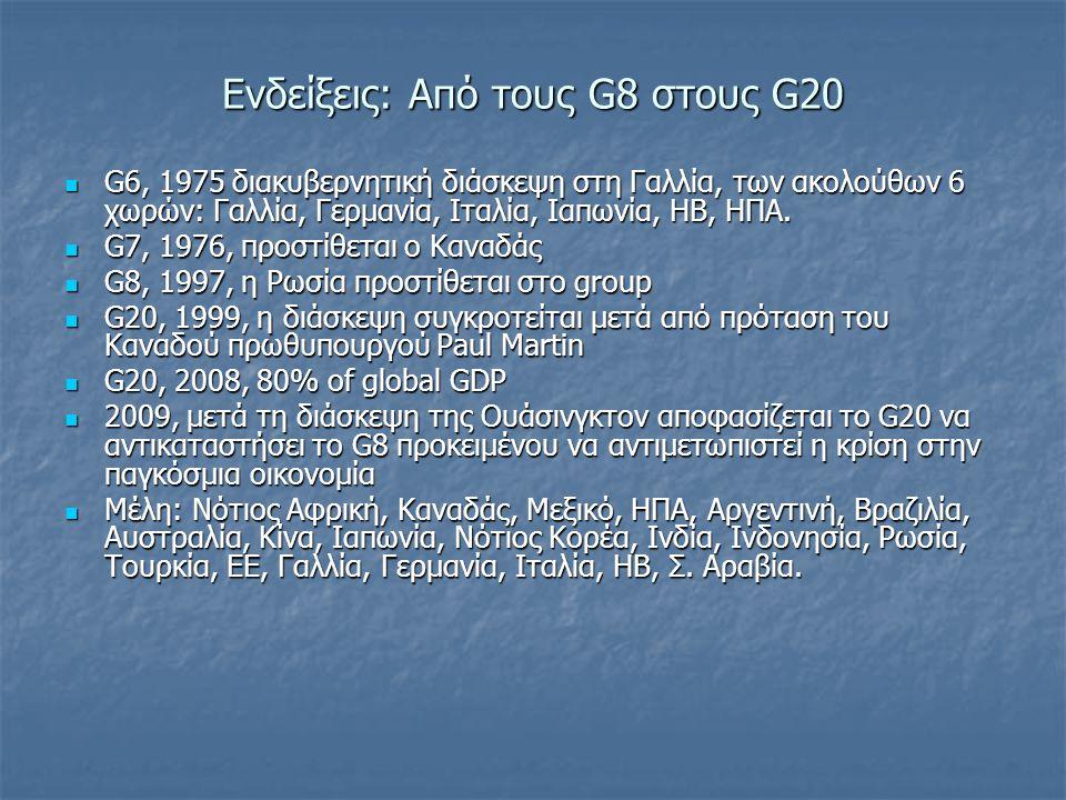 Ενδείξεις: Από τους G8 στους G20