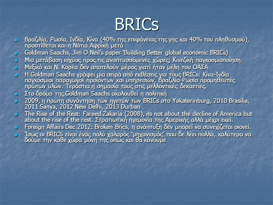 BRICs Βραζιλία, Ρωσία, Ινδία, Κίνα (40% της επιφάνειας της γης και 40% του πληθυσμού), προστίθεται και η Νότια Αφρική μετά.
