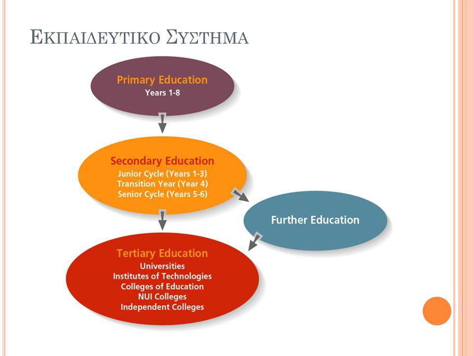 Εκπαιδευτικο Συστημα