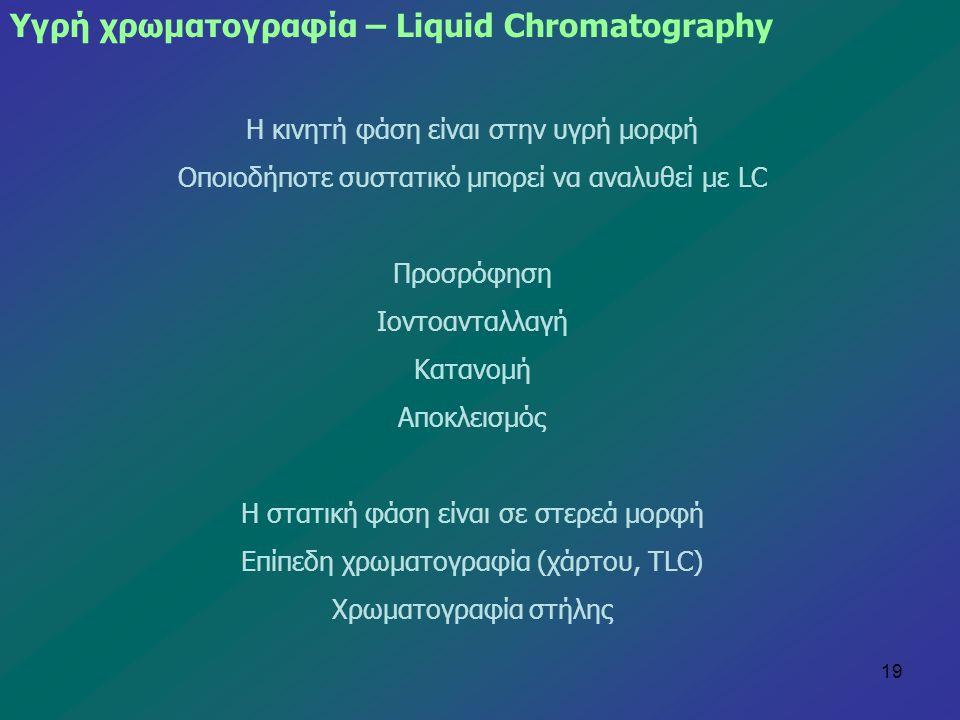Υγρή χρωματογραφία – Liquid Chromatography