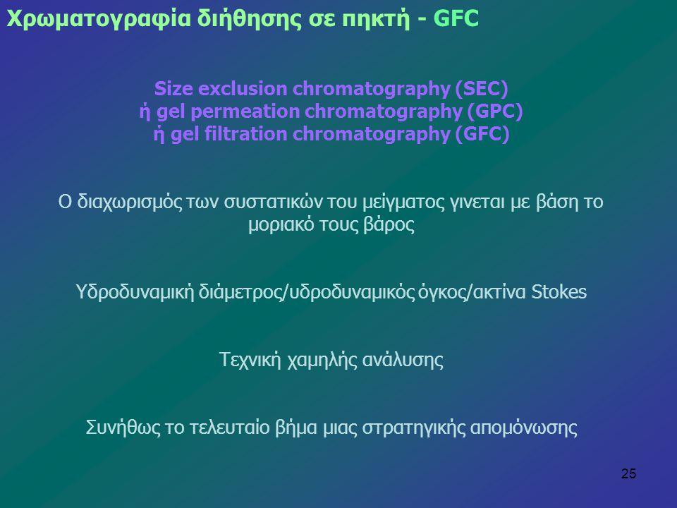 Χρωματογραφία διήθησης σε πηκτή - GFC